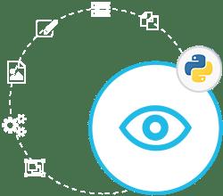 GroupDocs.Viewer Cloud SDK for Python